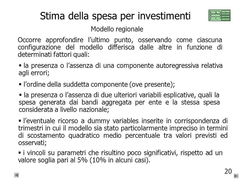 20 Stima della spesa per investimenti Modello regionale Occorre approfondire lultimo punto, osservando come ciascuna configurazione del modello differ