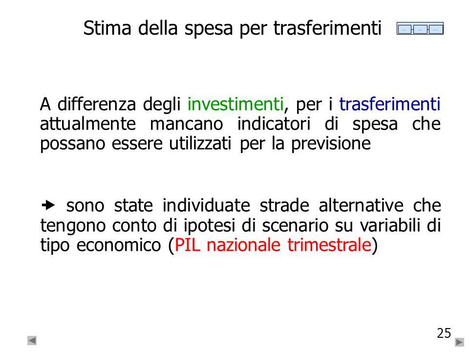25 Stima della spesa per trasferimenti A differenza degli investimenti, per i trasferimenti attualmente mancano indicatori di spesa che possano essere
