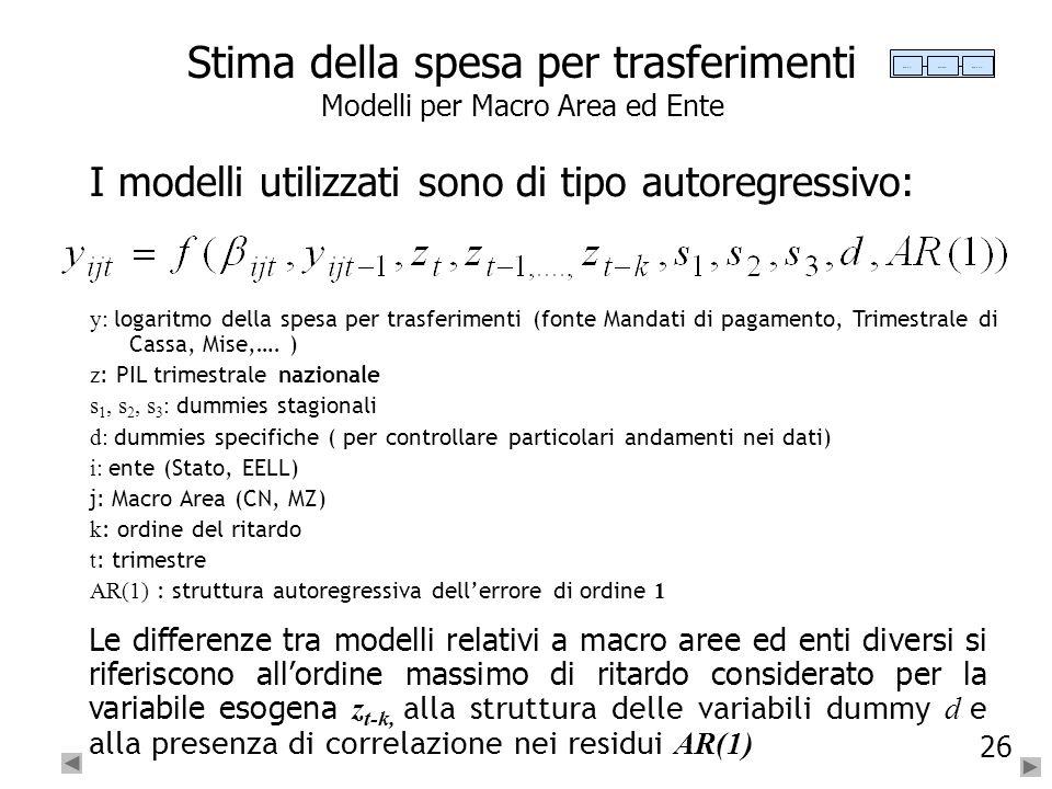 26 Stima della spesa per trasferimenti Modelli per Macro Area ed Ente I modelli utilizzati sono di tipo autoregressivo: y: logaritmo della spesa per t