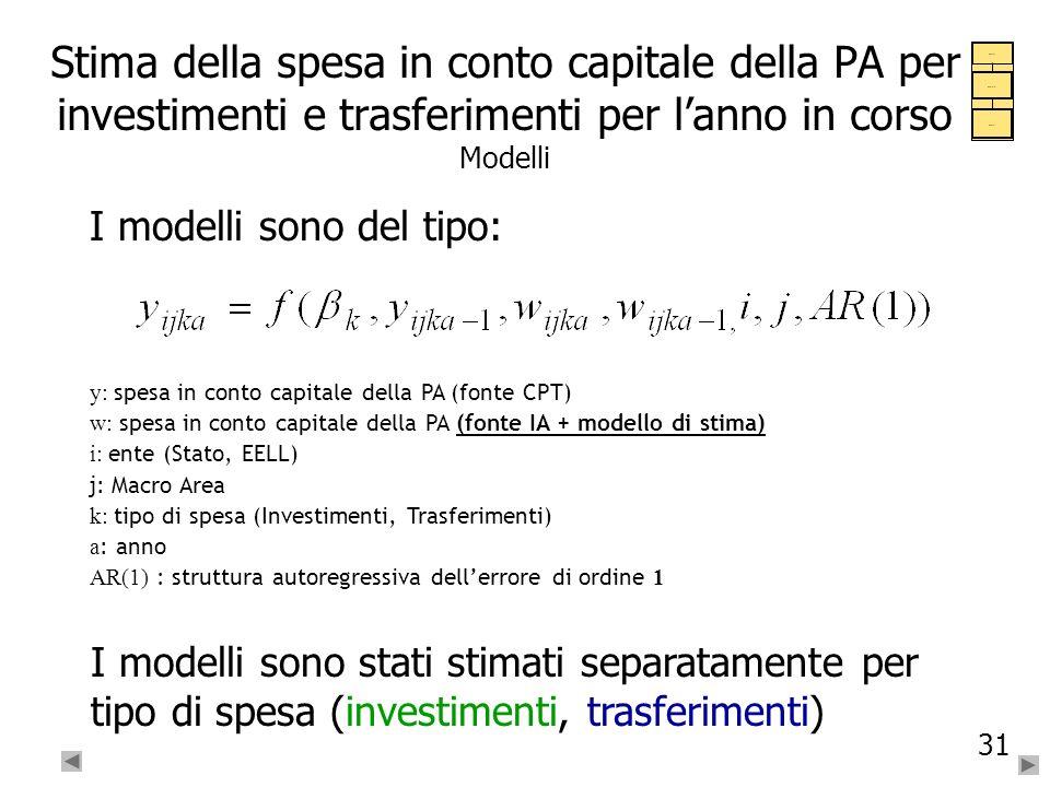 31 Stima della spesa in conto capitale della PA per investimenti e trasferimenti per lanno in corso Modelli I modelli sono del tipo: y: spesa in conto