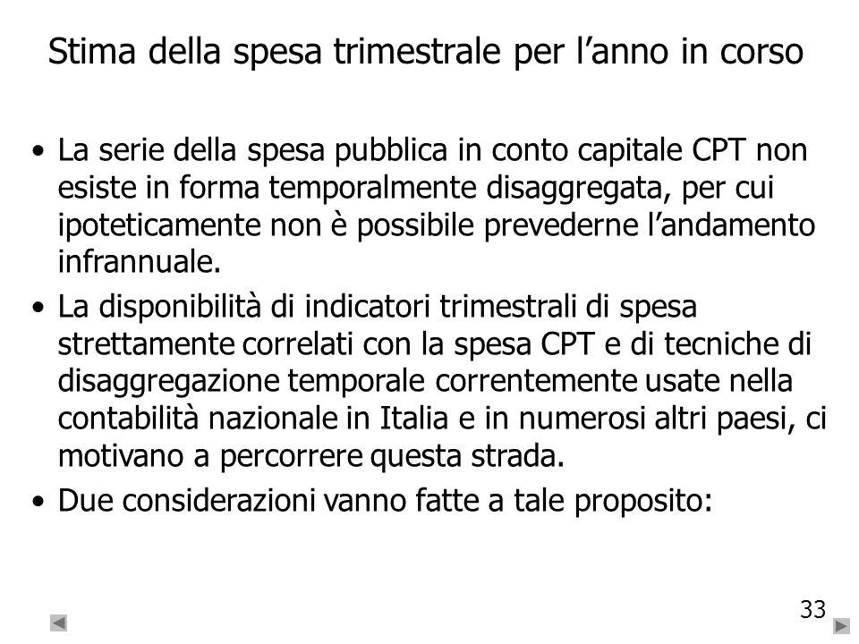 33 Stima della spesa trimestrale per lanno in corso La serie della spesa pubblica in conto capitale CPT non esiste in forma temporalmente disaggregata