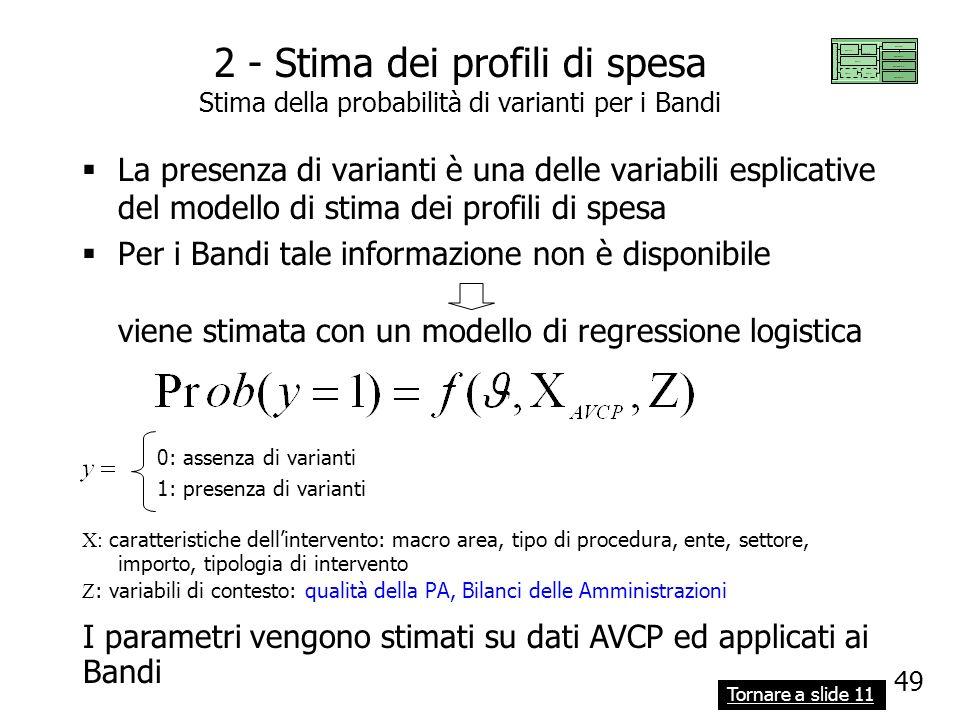 2 - Stima dei profili di spesa Stima della probabilità di varianti per i Bandi La presenza di varianti è una delle variabili esplicative del modello d