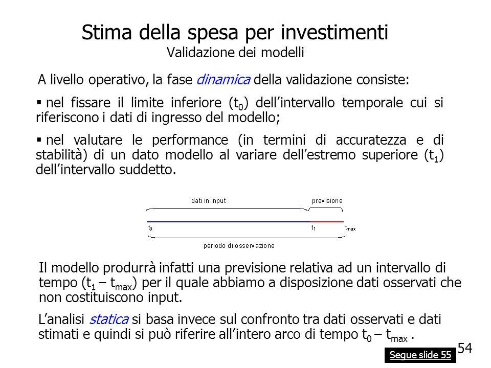 Stima della spesa per investimenti Validazione dei modelli A livello operativo, la fase dinamica della validazione consiste: nel fissare il limite inf