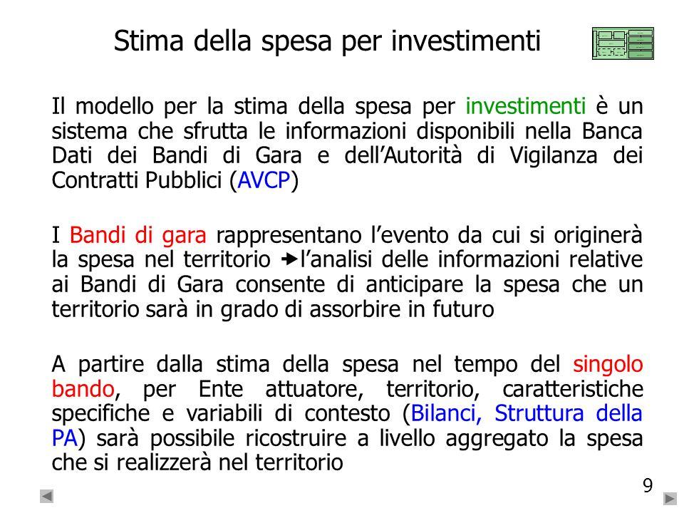 9 9 Stima della spesa per investimenti Il modello per la stima della spesa per investimenti è un sistema che sfrutta le informazioni disponibili nella
