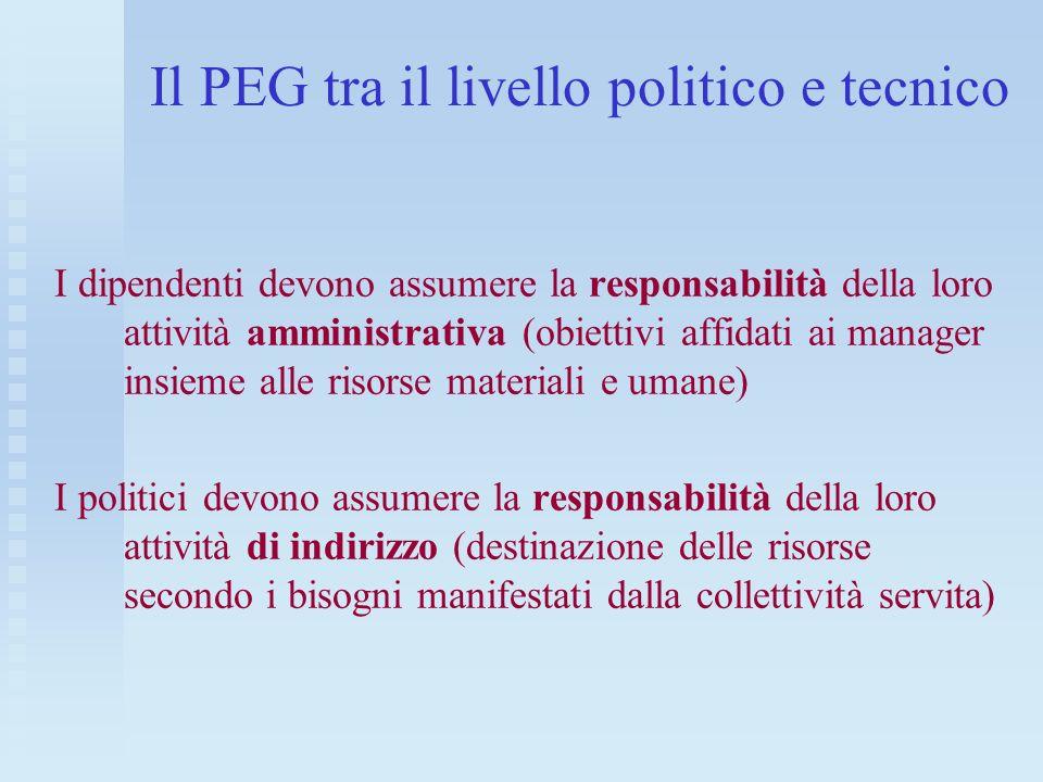 Il PEG tra il livello politico e tecnico I dipendenti devono assumere la responsabilità della loro attività amministrativa (obiettivi affidati ai mana