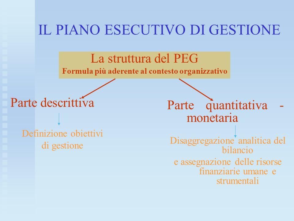 IL PIANO ESECUTIVO DI GESTIONE La struttura del PEG Formula più aderente al contesto organizzativo Parte descrittiva Parte quantitativa - monetaria Di