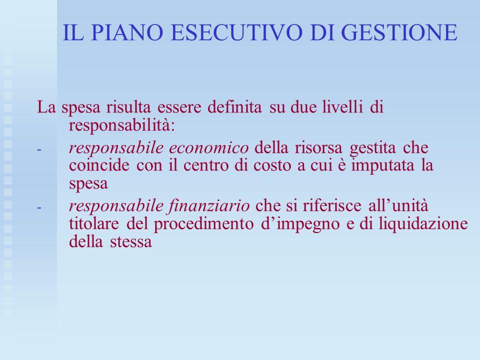 IL PIANO ESECUTIVO DI GESTIONE La spesa risulta essere definita su due livelli di responsabilità: - - responsabile economico della risorsa gestita che