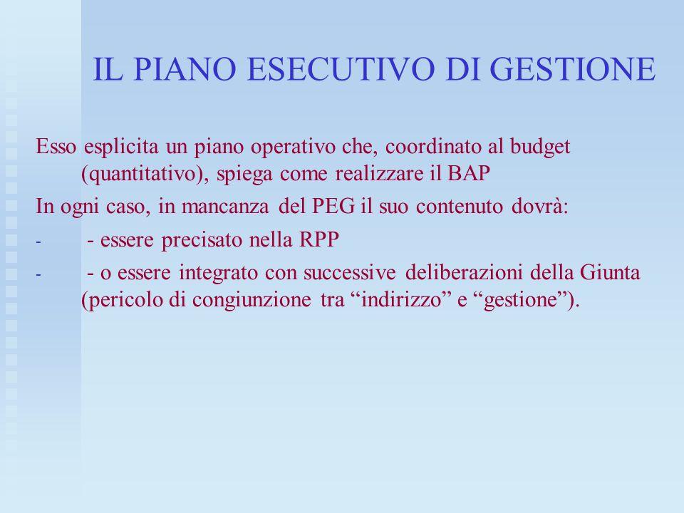 IL PIANO ESECUTIVO DI GESTIONE Esso esplicita un piano operativo che, coordinato al budget (quantitativo), spiega come realizzare il BAP In ogni caso,