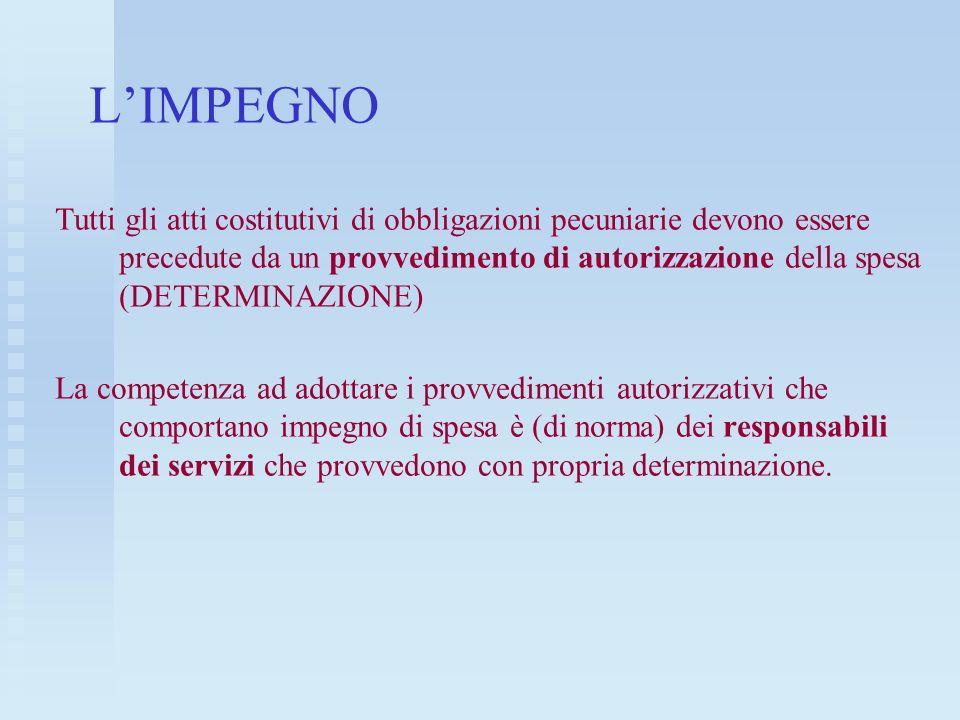 LIMPEGNO Tutti gli atti costitutivi di obbligazioni pecuniarie devono essere precedute da un provvedimento di autorizzazione della spesa (DETERMINAZIO