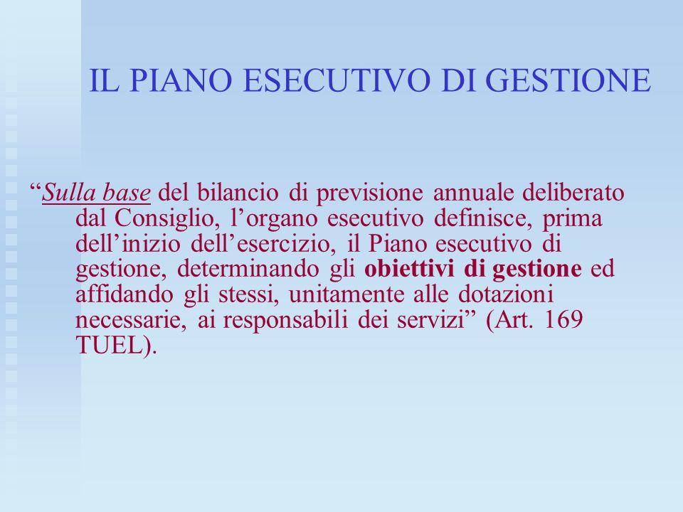 IL PIANO ESECUTIVO DI GESTIONE Sulla base del bilancio di previsione annuale deliberato dal Consiglio, lorgano esecutivo definisce, prima dellinizio d