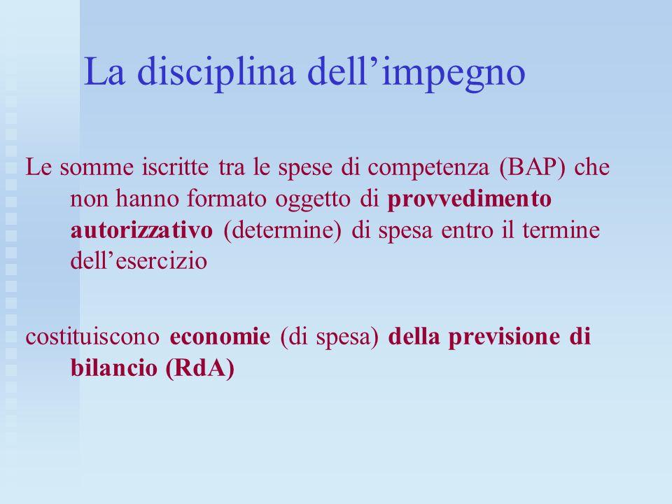 La disciplina dellimpegno Le somme iscritte tra le spese di competenza (BAP) che non hanno formato oggetto di provvedimento autorizzativo (determine)