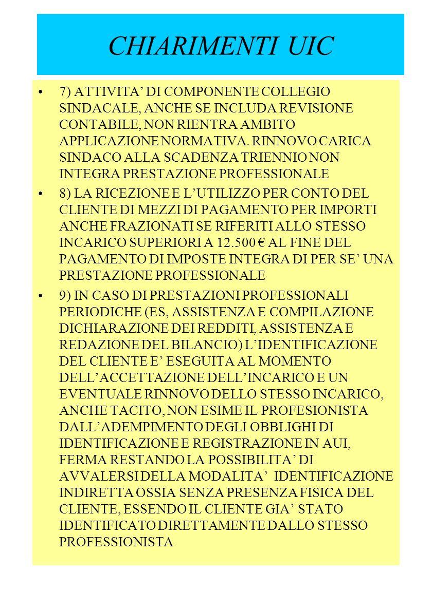 7) ATTIVITA DI COMPONENTE COLLEGIO SINDACALE, ANCHE SE INCLUDA REVISIONE CONTABILE, NON RIENTRA AMBITO APPLICAZIONE NORMATIVA.