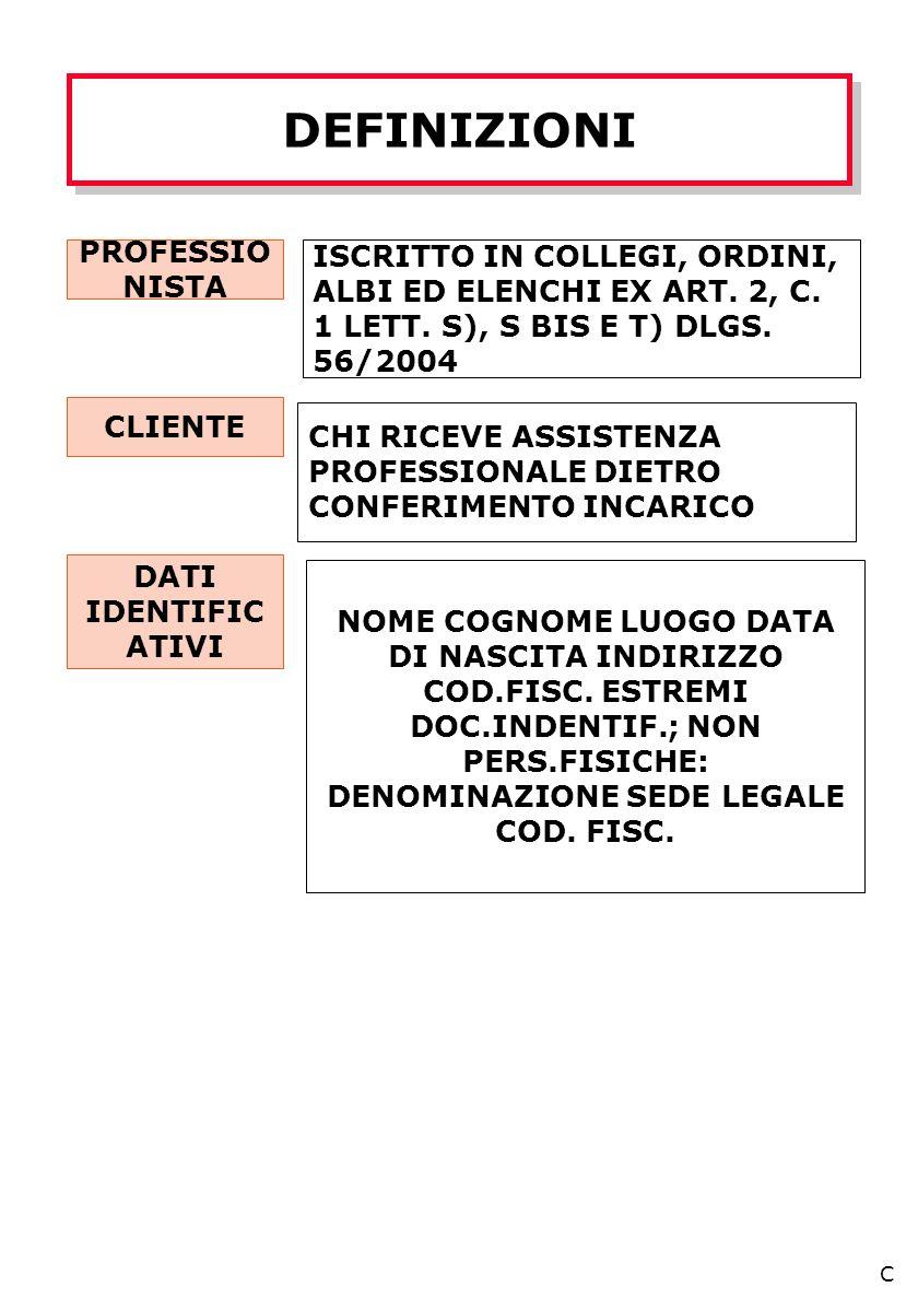 La formazione deve essere continua e sistematica anche per aggiornamento normativa, supportata da ordini professionali Operanti in Italia anche per attività svolta allestero soggettivamente ed oggettivamente collegabile al territorio italiano.