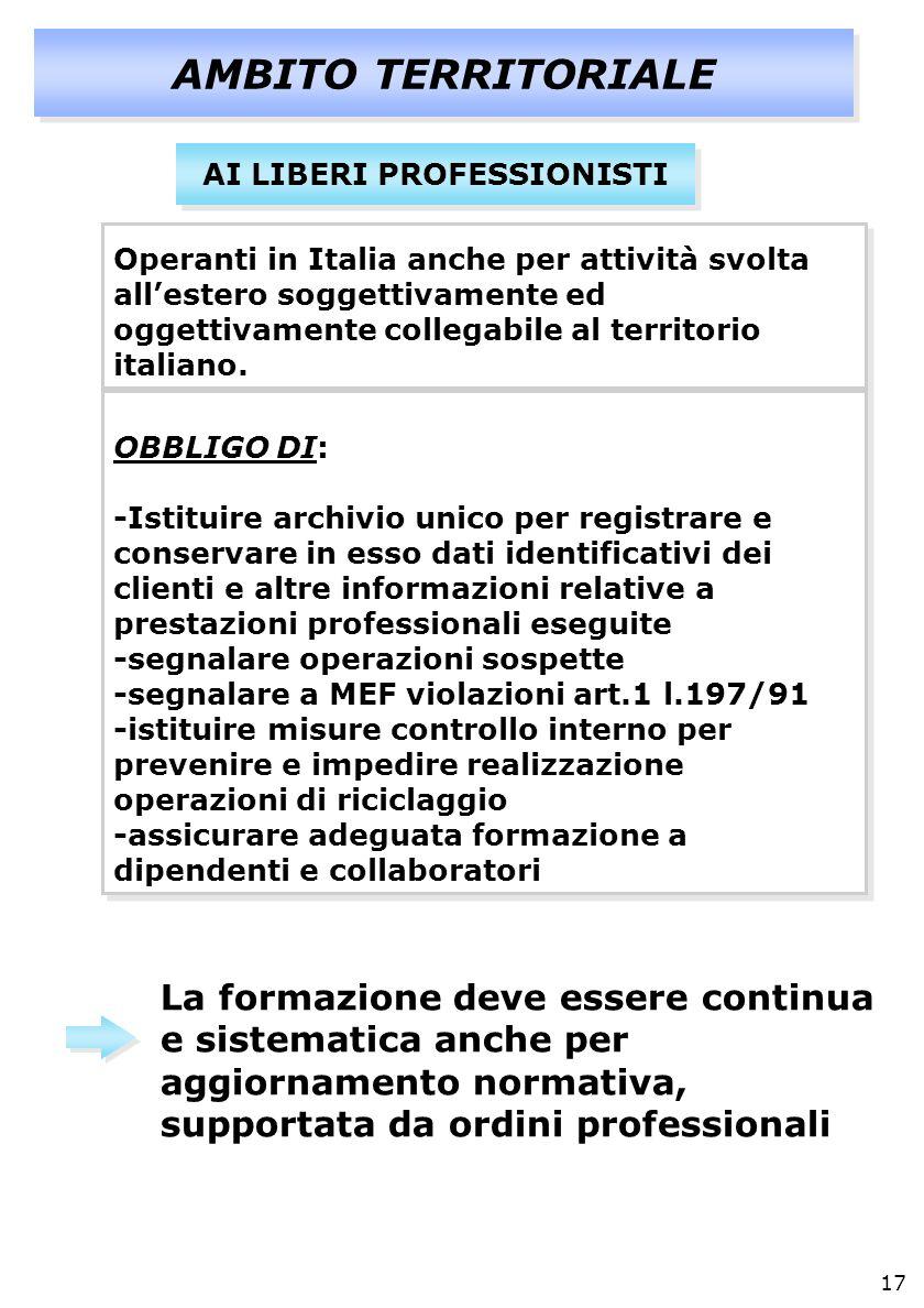 IDENTIFICAZIONE ATTRIBUZIONE DEL CODICE FISCALE (Norme: Art.