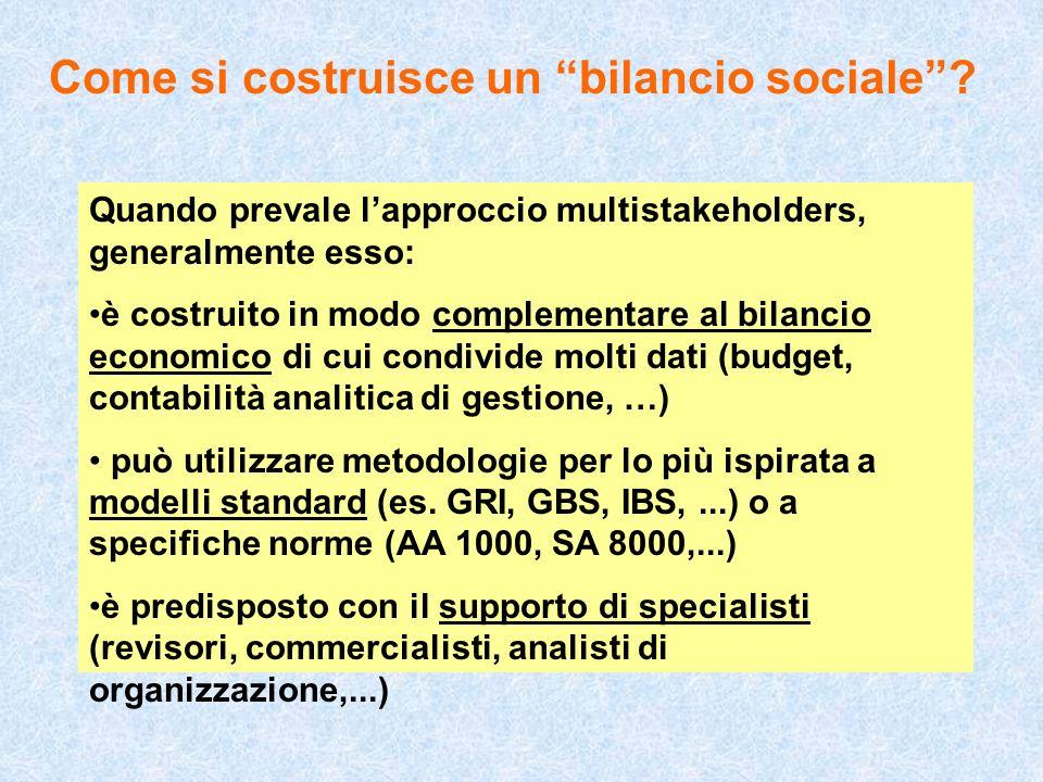 Come si costruisce un bilancio sociale.