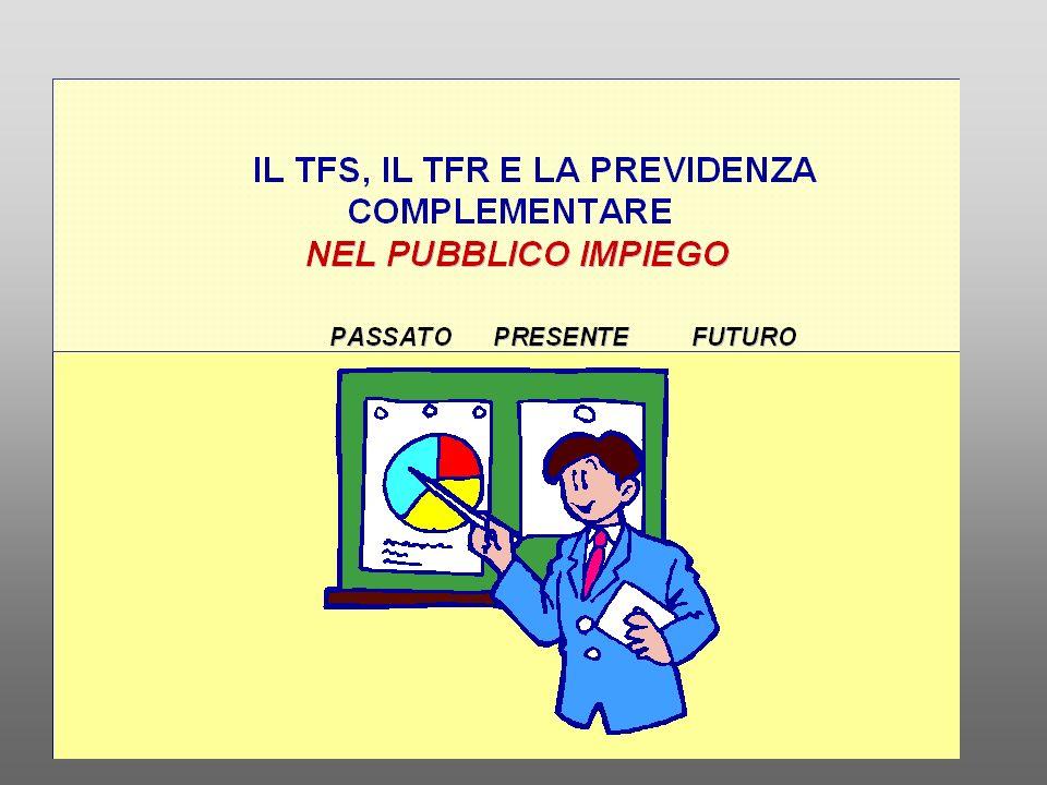 TRATTAMENTI DI FINE SERVIZIOTFS Indennità di Anzianità (Legge n.