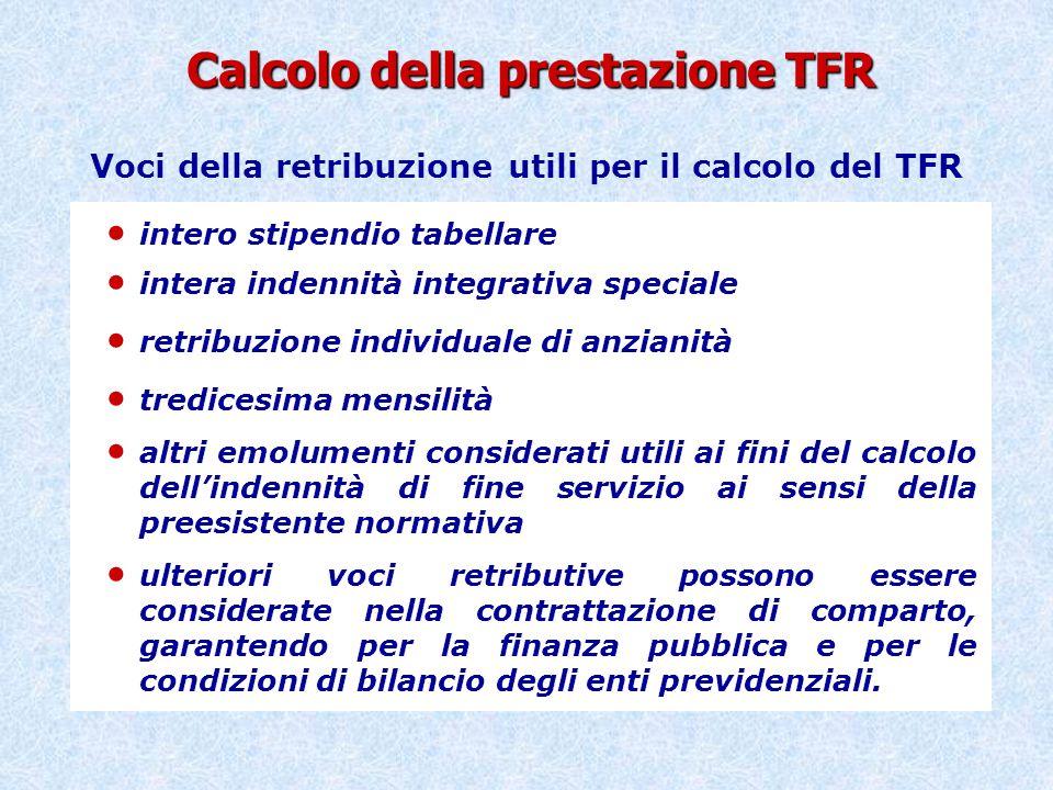 Determinazione TFR ANNO RETRIBUZ.ACC. 6.91% MATURATO PR.