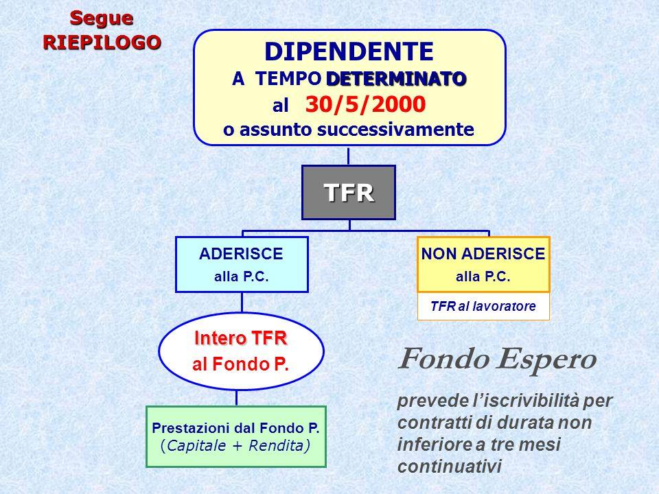 RAPPORTI A TEMPO INDETERMINATO T.F.S.Sottoscrizione Scheda adesione al Fondo P.