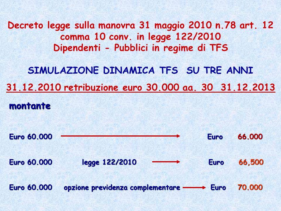 RAPPORTI A TEMPO INDETERMINATO Sottoscrizione Scheda adesione al Fondo P.