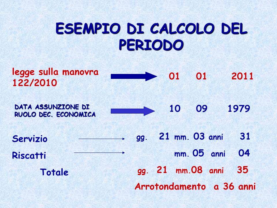 Esempio contribuzione lavoratore «optante» (in servizio ante 2001) A LORDO DEI BENEFICI FISCALI + bonus davvio 1% o 0,50% per 12 mesi + eventuale quota aggiuntiva lavoratore 1% 2%