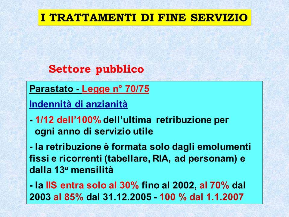 Settore pubblico I TRATTAMENTI DI FINE SERVIZIO