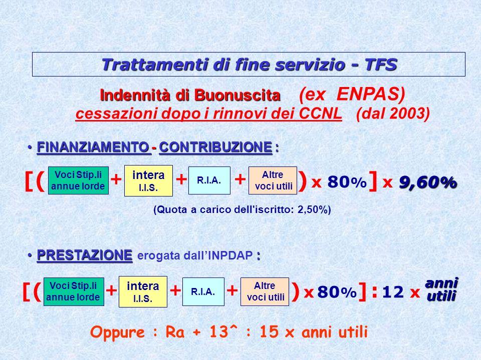 Trattamenti di fine servizio - TFS Indennità di premio servizio - I.P.S.