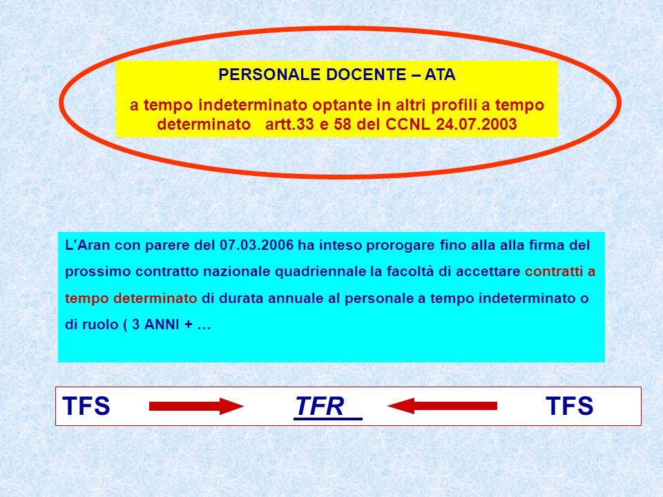 TFRriscatto Il TFR non prevede genericamente il riscatto Larticolo 1, comma 9 del D.P.C.M.