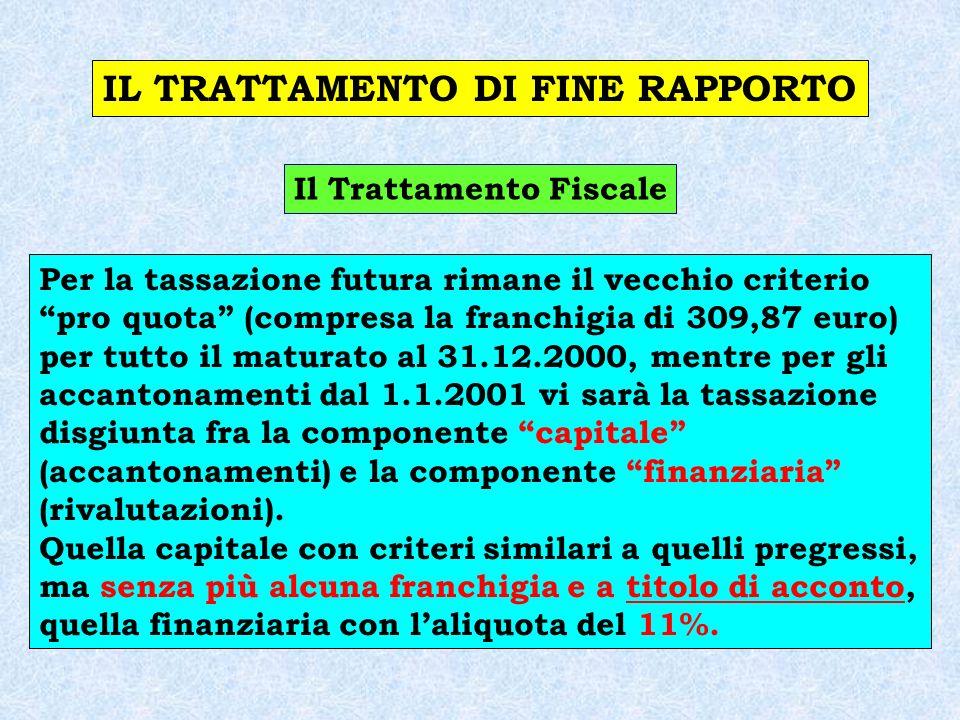 La tassazione del TFS Contribuzione dedotta Prestazione tassata Contribuzione non dedotta Prestazione non tassata IL PRINCIPIO DELLA CORRELAZIONE