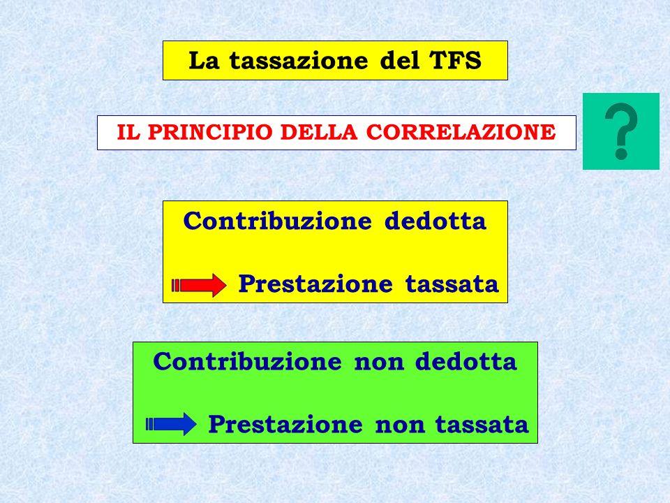 Il Trattamento Fiscale Lemanazione del decreto legislativo n° 47/2000 ha lasciato inalterati i criteri di tassazione del TFS, comprensivi dei preesistenti benefici fiscali, e cioè labbattimento dallimponibile della quota di trattamento pagata dal lavoratore e pari al: 26,04% (2,50% : 9,60%) per lex ENPAS 40,98% (2,50% : 6,10%) per lex INADEL in aggiunta alla franchigia di 309,87 euro annui I TRATTAMENTI DI FINE SERVIZIO