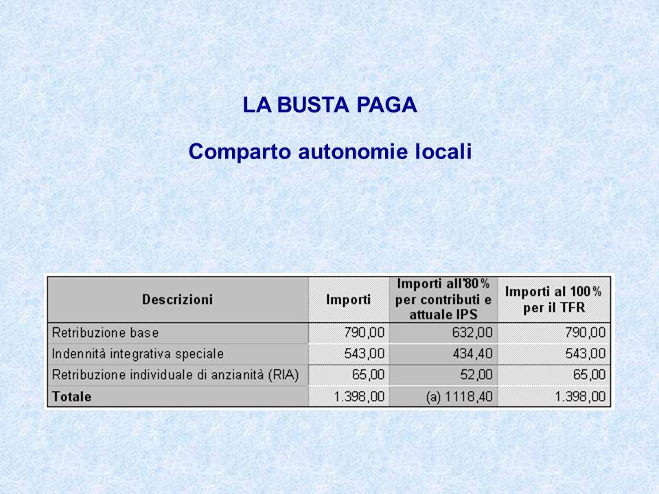 LA BUSTA PAGA Comparto autonomie locali