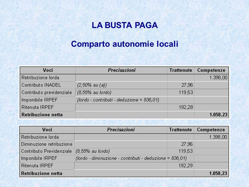 LA BUSTA PAGA Comparto Parastato Elementi significativi per calcolo Non essendoci la trattenuta del 2,50%, nulla cambia sulla busta paga IIS dal 31.12.2005 entra al 85%