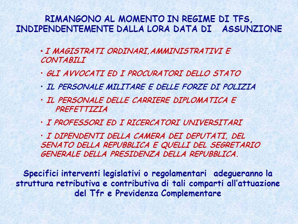 Decreto legge sulla manovra 31 maggio 2010 n.78 art.