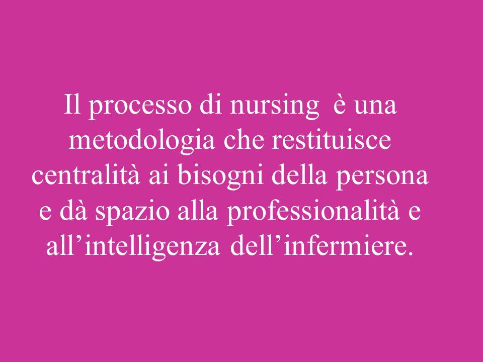 Il processo di nursing è una metodologia che restituisce centralità ai bisogni della persona e dà spazio alla professionalità e allintelligenza dellin