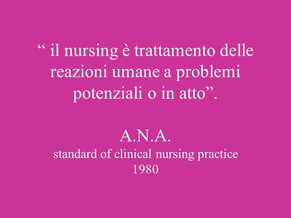 il nursing è trattamento delle reazioni umane a problemi potenziali o in atto. A.N.A. standard of clinical nursing practice 1980