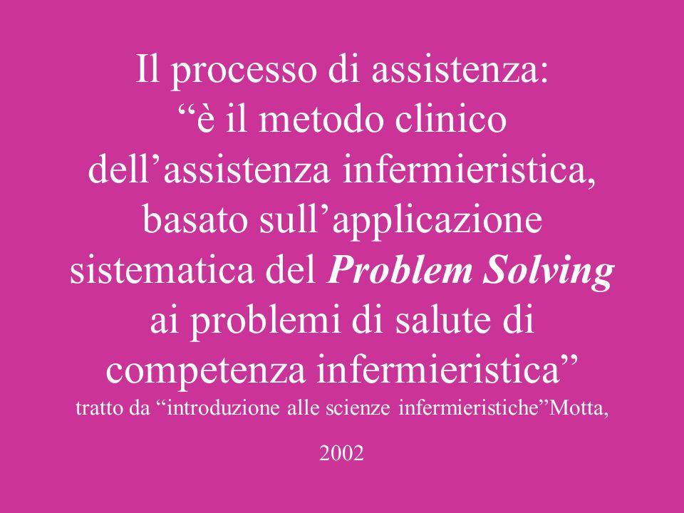 Il processo di assistenza: è il metodo clinico dellassistenza infermieristica, basato sullapplicazione sistematica del Problem Solving ai problemi di