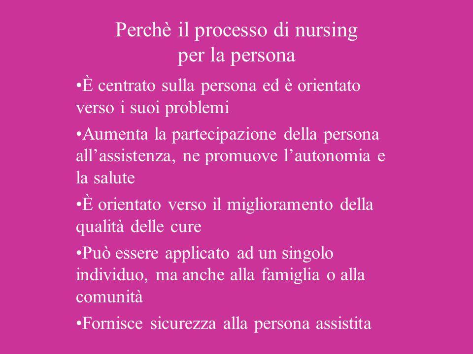 Perchè il processo di nursing per la persona È centrato sulla persona ed è orientato verso i suoi problemi Aumenta la partecipazione della persona all