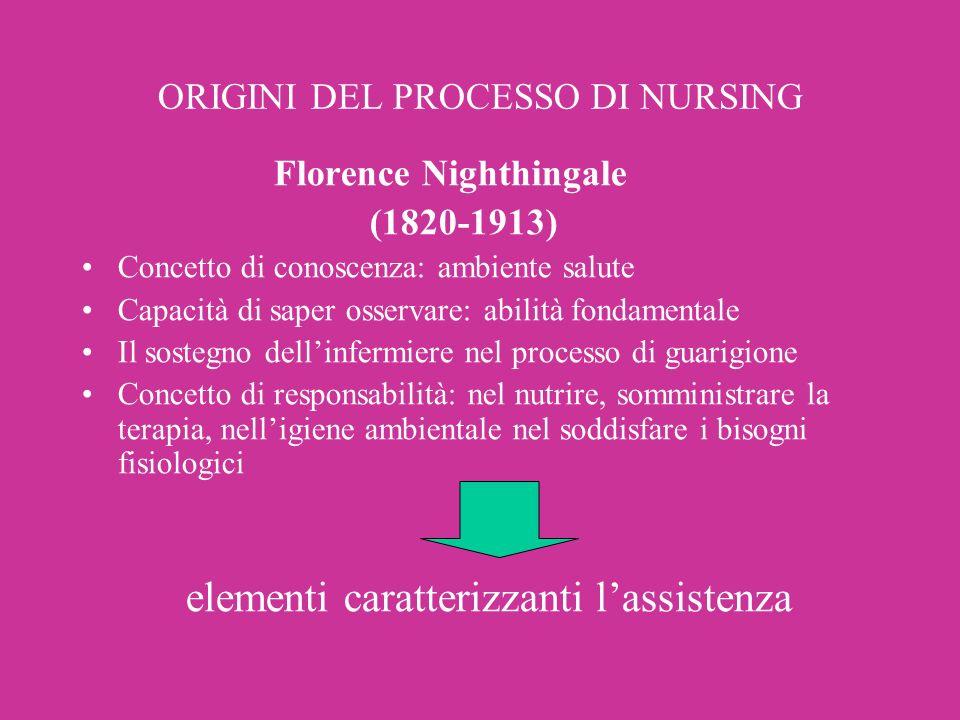 ORIGINI DEL PROCESSO DI NURSING Florence Nighthingale (1820-1913) Concetto di conoscenza: ambiente salute Capacità di saper osservare: abilità fondame