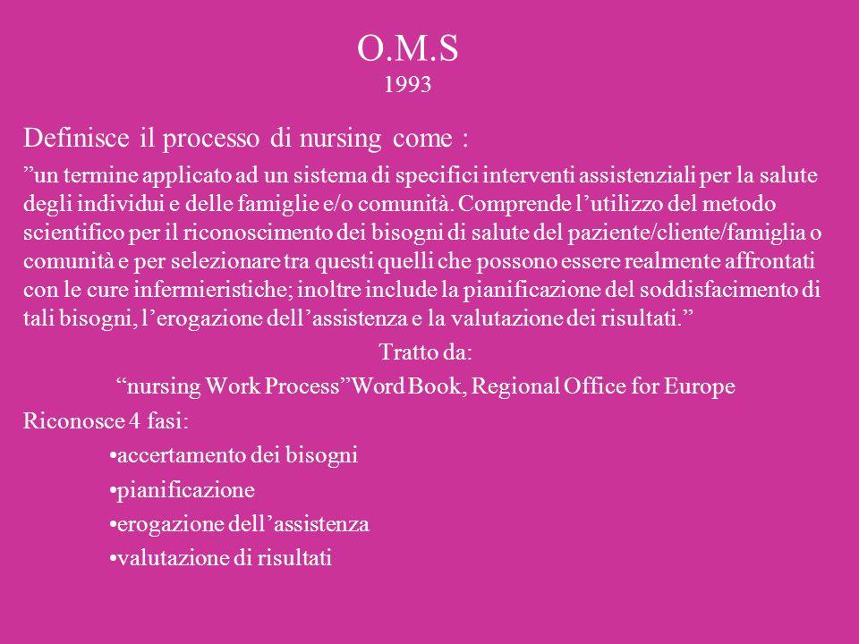 O.M.S 1993 Definisce il processo di nursing come : un termine applicato ad un sistema di specifici interventi assistenziali per la salute degli indivi