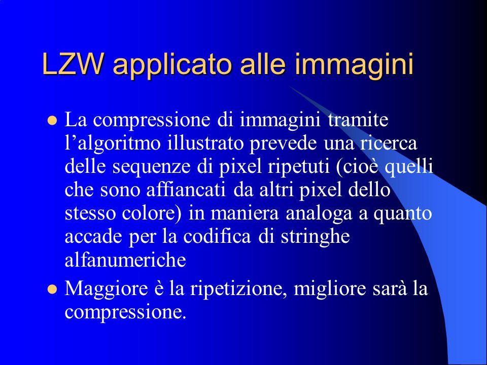 LZW applicato alle immagini La compressione di immagini tramite lalgoritmo illustrato prevede una ricerca delle sequenze di pixel ripetuti (cioè quell