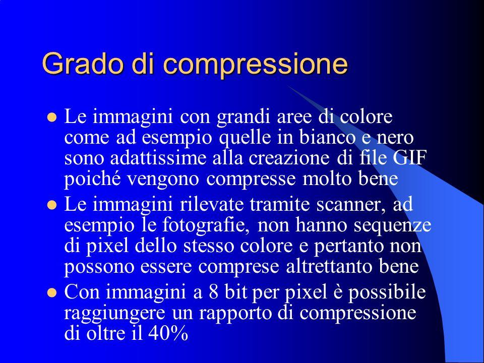 Grado di compressione Le immagini con grandi aree di colore come ad esempio quelle in bianco e nero sono adattissime alla creazione di file GIF poiché