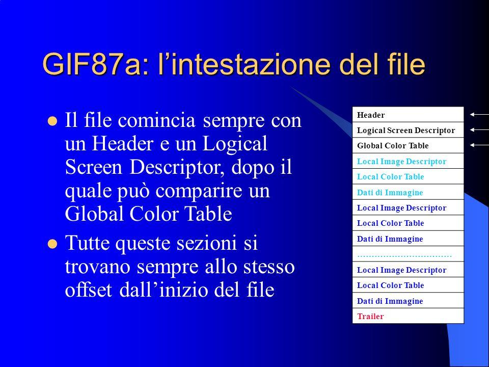 GIF87a: lintestazione del file Header Logical Screen Descriptor Global Color Table Local Image Descriptor Local Color Table Dati di Immagine Local Ima