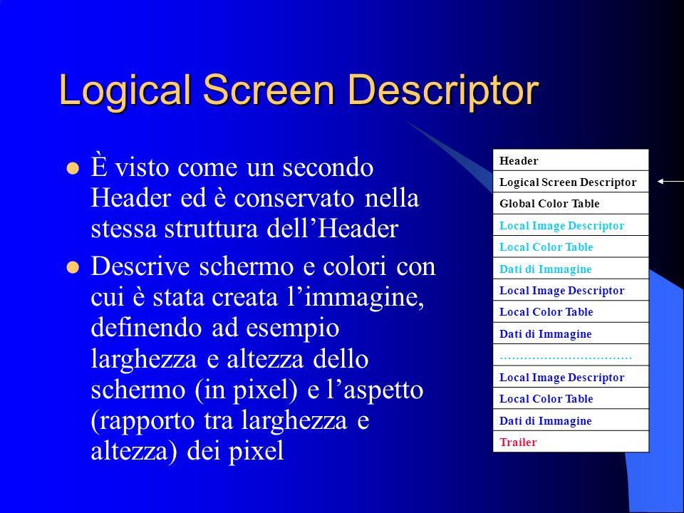 Logical Screen Descriptor Header Logical Screen Descriptor Global Color Table Local Image Descriptor Local Color Table Dati di Immagine Local Image De