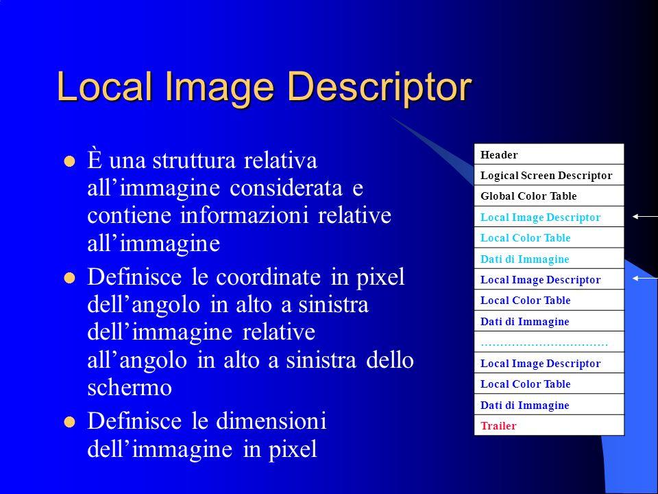 Local Image Descriptor Header Logical Screen Descriptor Global Color Table Local Image Descriptor Local Color Table Dati di Immagine Local Image Descr