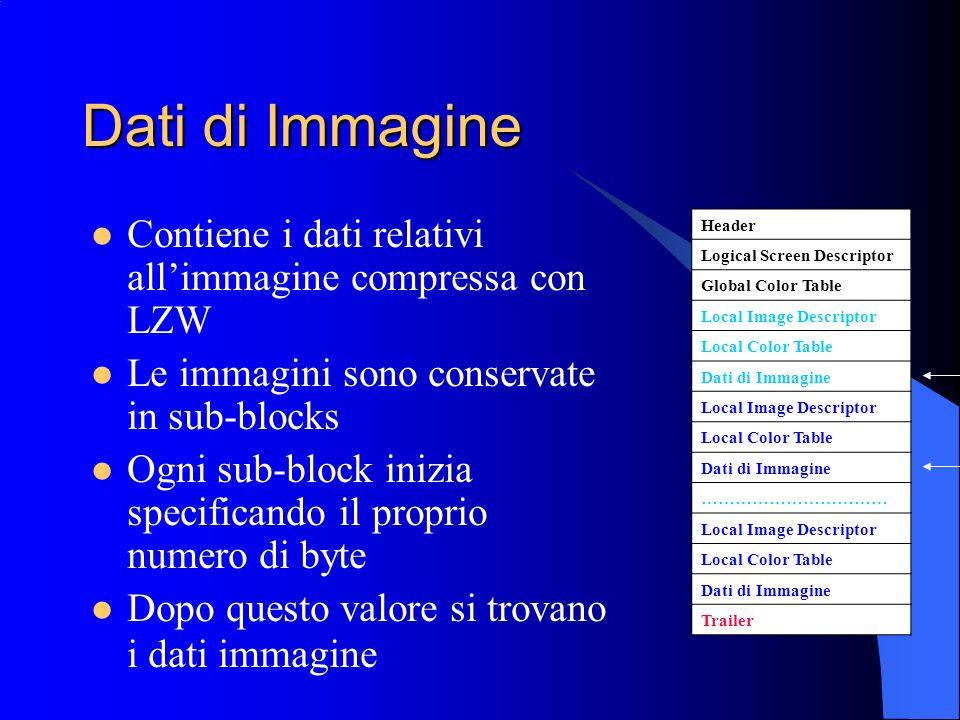 Dati di Immagine Header Logical Screen Descriptor Global Color Table Local Image Descriptor Local Color Table Dati di Immagine Local Image Descriptor