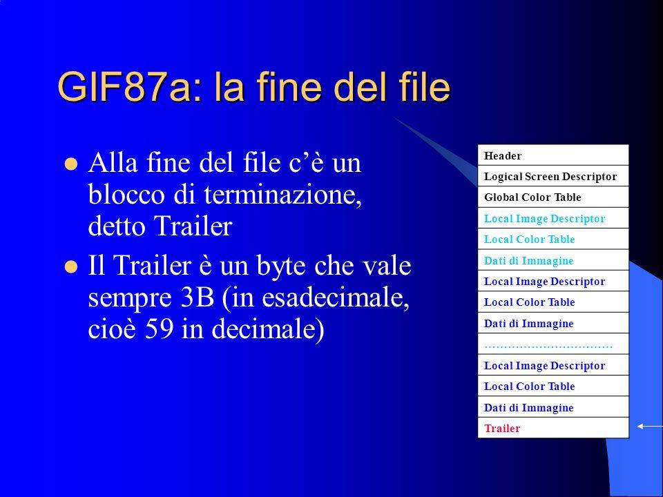 GIF87a: la fine del file Header Logical Screen Descriptor Global Color Table Local Image Descriptor Local Color Table Dati di Immagine Local Image Des