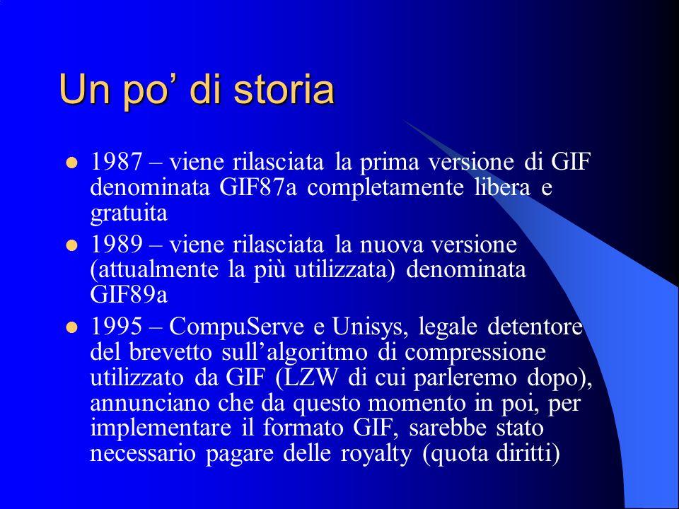 Un po di storia 1987 – viene rilasciata la prima versione di GIF denominata GIF87a completamente libera e gratuita 1989 – viene rilasciata la nuova ve