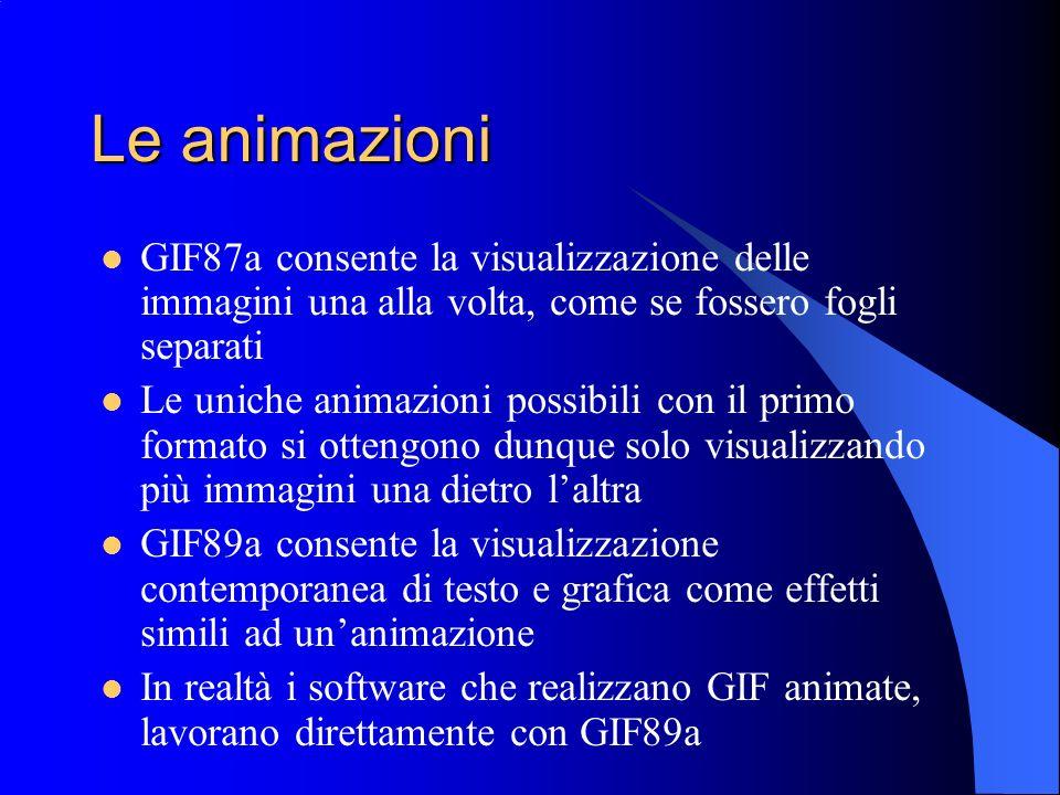 Le animazioni GIF87a consente la visualizzazione delle immagini una alla volta, come se fossero fogli separati Le uniche animazioni possibili con il p