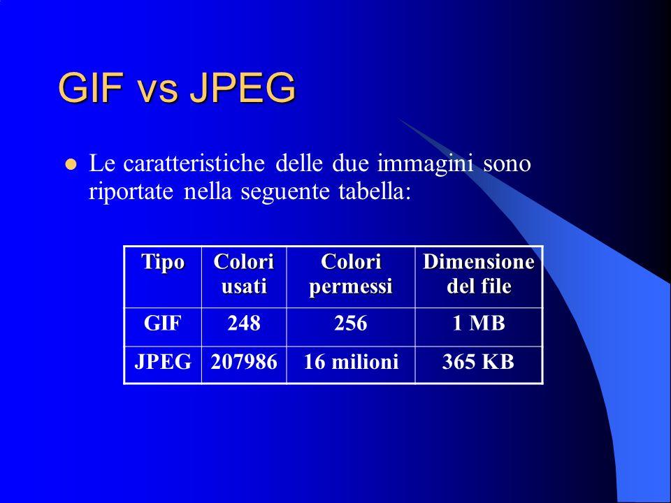 GIF vs JPEG Le caratteristiche delle due immagini sono riportate nella seguente tabella: Tipo Colori usati Colori permessi Dimensione del file GIF2482