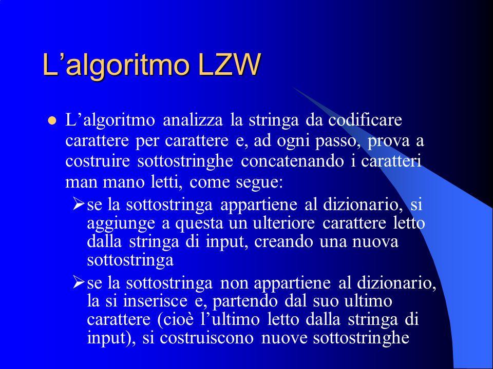 Lalgoritmo LZW Lalgoritmo analizza la stringa da codificare carattere per carattere e, ad ogni passo, prova a costruire sottostringhe concatenando i c
