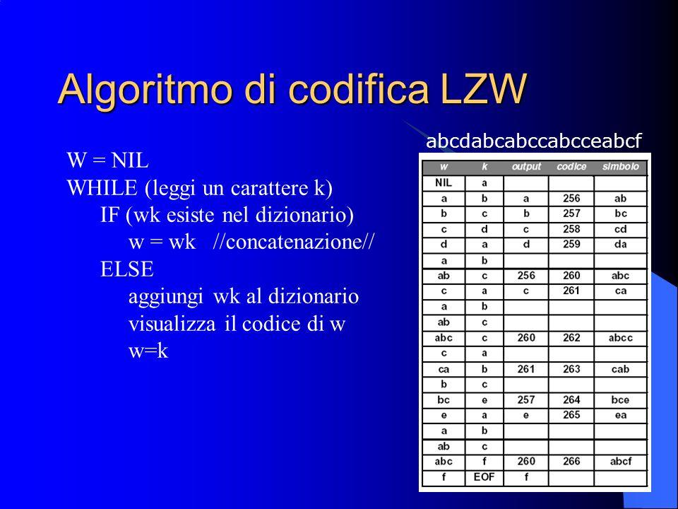 Algoritmo di codifica LZW W = NIL WHILE (leggi un carattere k) IF (wk esiste nel dizionario) w = wk //concatenazione// ELSE aggiungi wk al dizionario